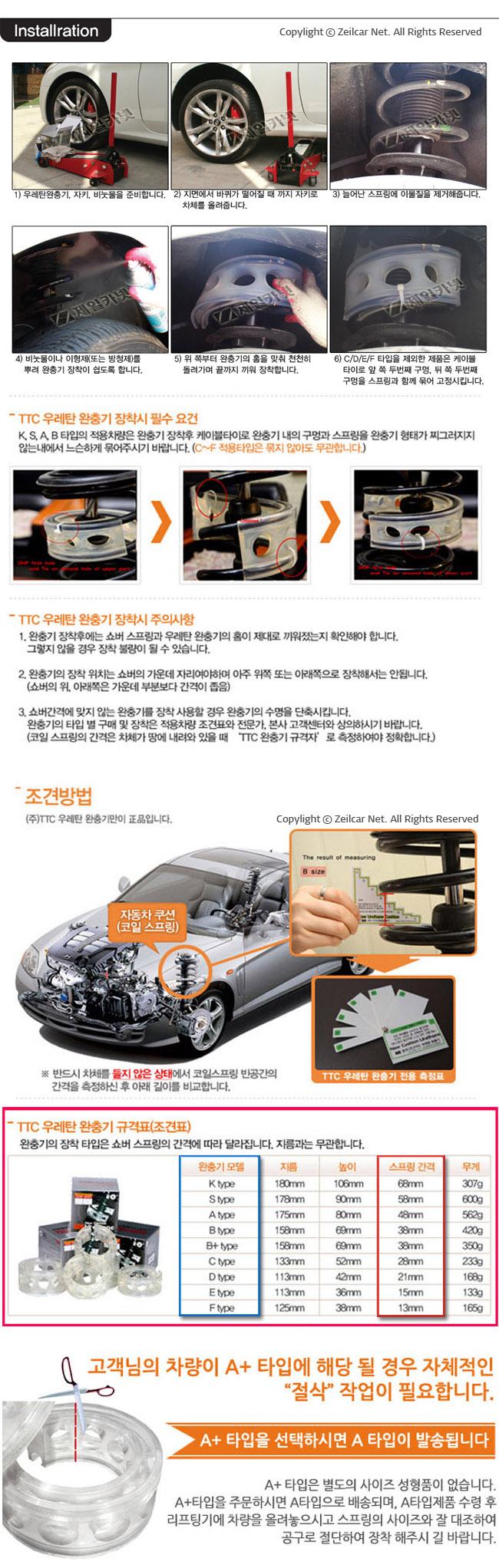 차량진동차단과 쏠림방지, 승차감향상을 위한 파워완충기