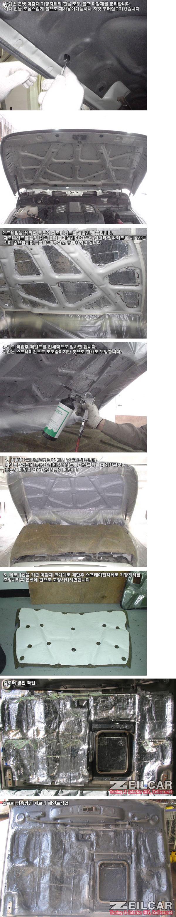 자동차방음, 제로니시트, 본넷 방음세트 흡음제 일반