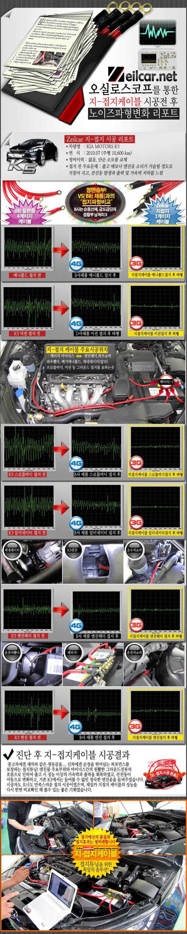마이너스접지, 자동차접지, 자동차용품, 자동차방음,소음감소,엔진접지,지접지