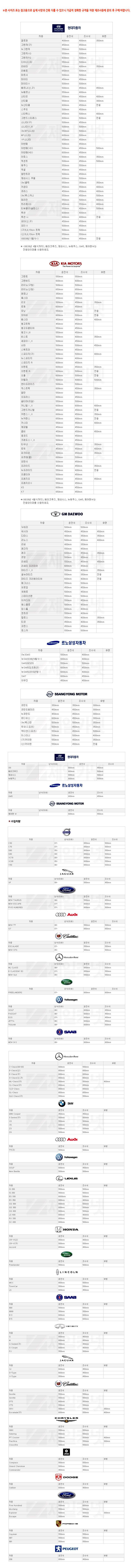 자동차 와이퍼 사이즈 도표