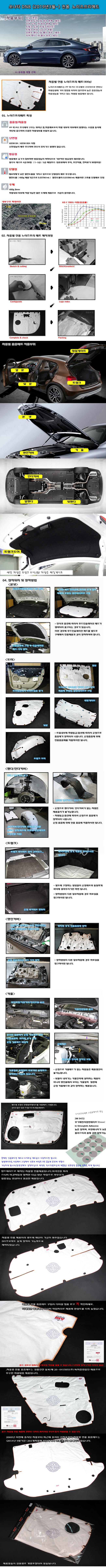 자동차방음, 흡음재료
