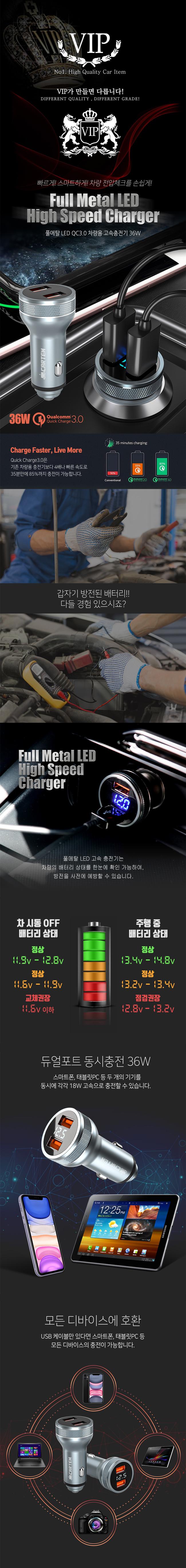 VIP 퀄컴칩셋3.0 차량용 듀얼USB 전압표시 풀메탈 초고속충전기(12~24V) 36w/ 배터리 전압체크,시거소켓용 휴대폰충전잭